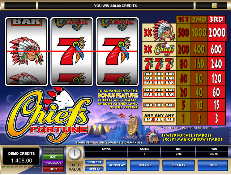 Chiefs Fortune™ Slot Machine Game to Play Free in Microgamings Online Casinos